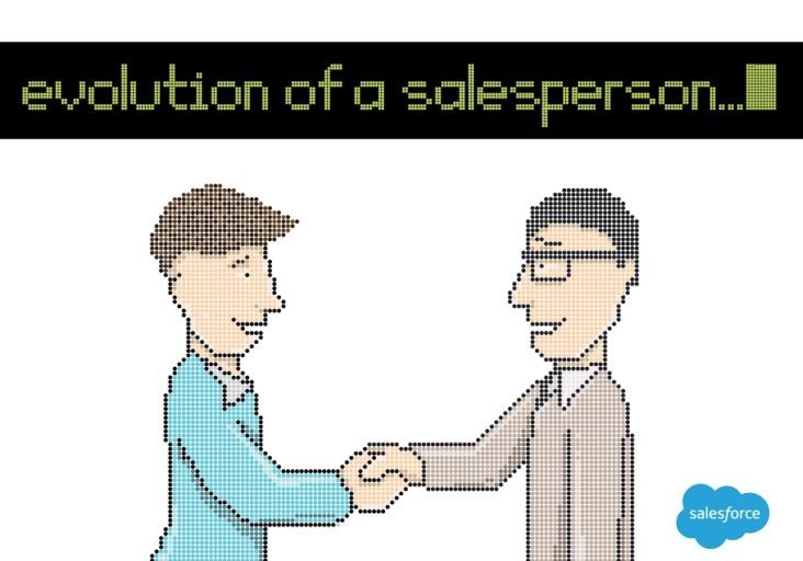 Salesforce - Velocity Partners