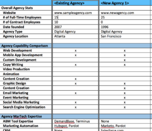 Digital agency Selection Template