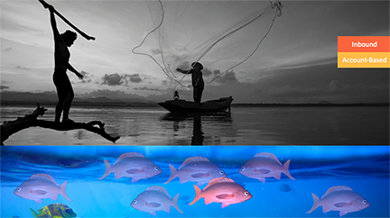 Account based marketing is like fishing with a spear.