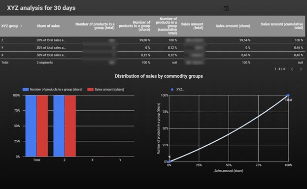 Analysis_Data